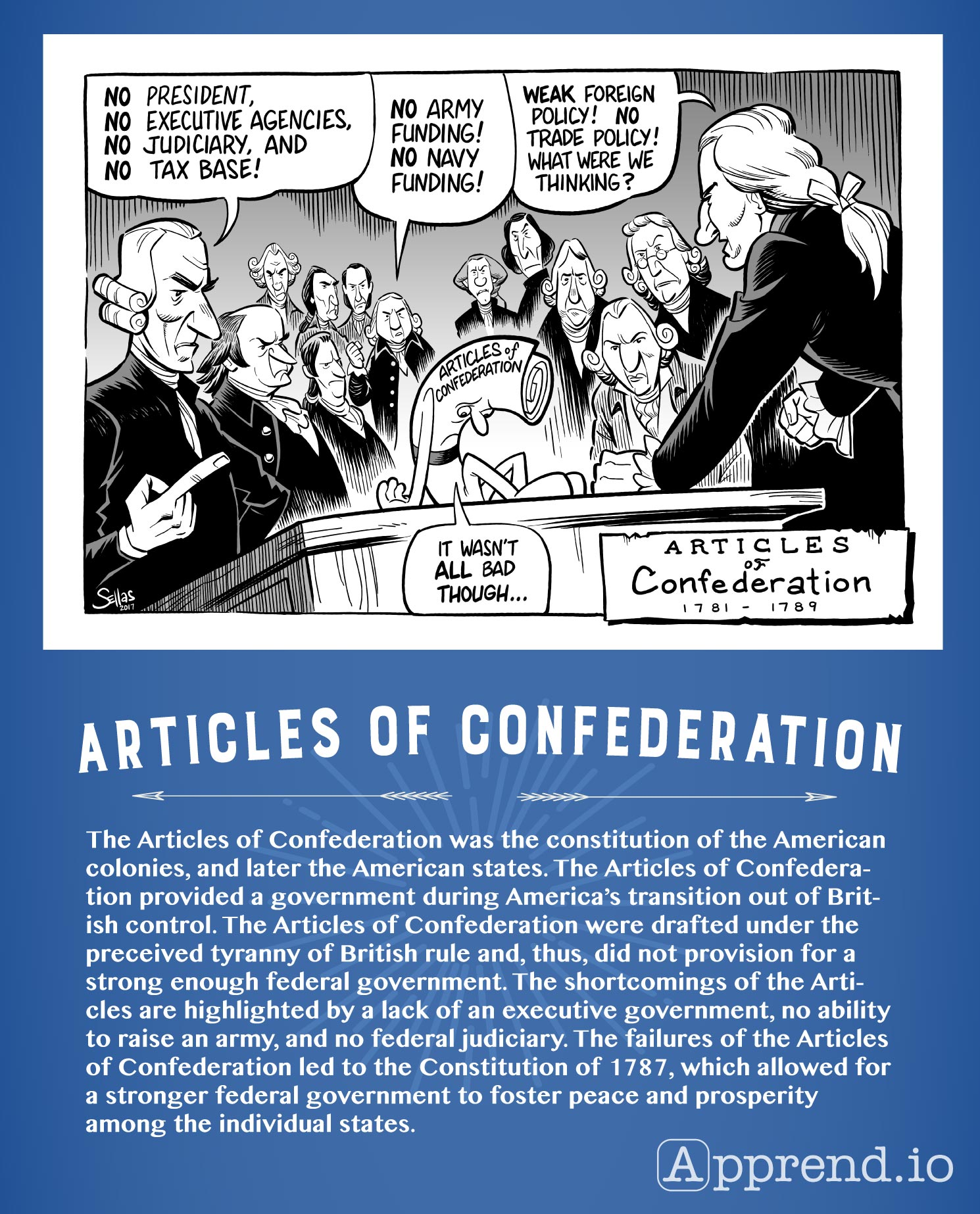 The Articles Of Confederation For Apush