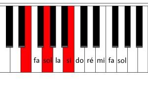 Accord mineur au piano