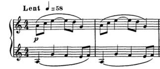 Portées piano deux clés de sol