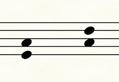 Quarte harmonique