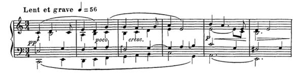 Système type d'une partition de piano