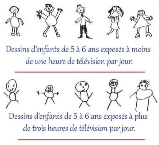 """Résultat de recherche d'images pour """"dangers ecrans enfant"""""""