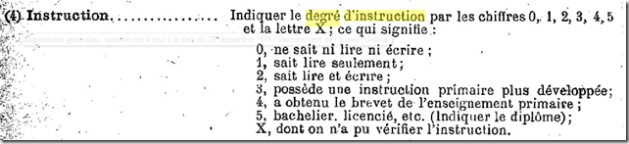 Degrés d'instruction