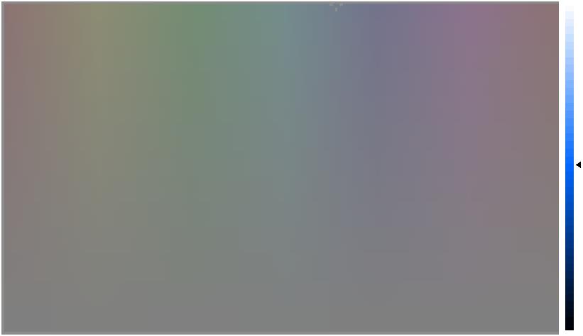 Clarté de la couleur
