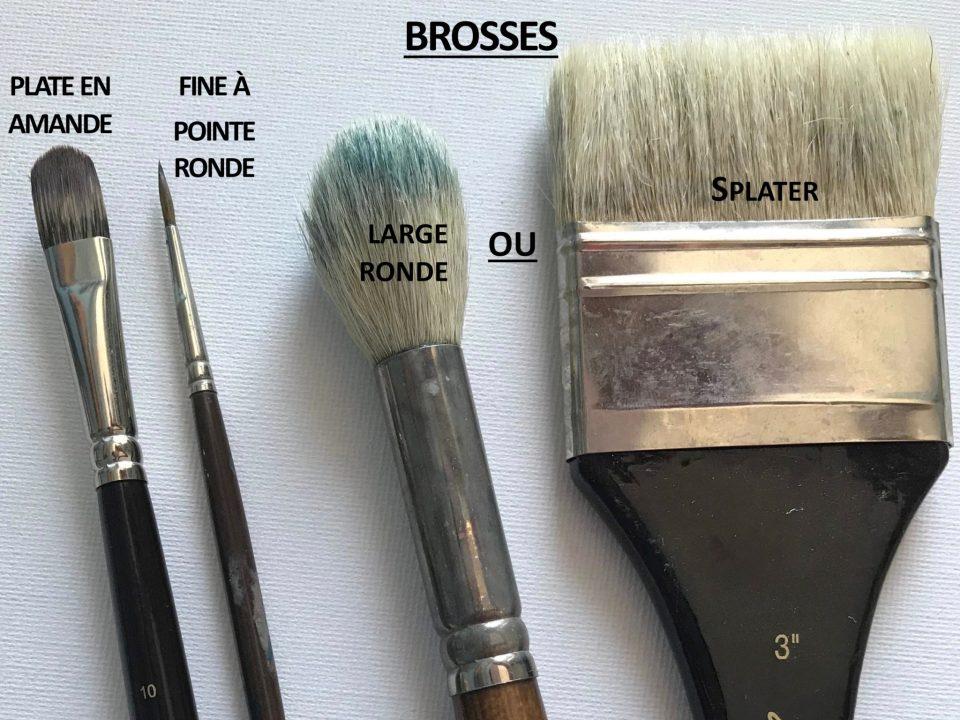 Pinceaux pour démarrer en peinture
