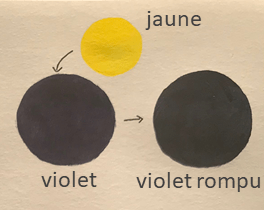 Violet rompu