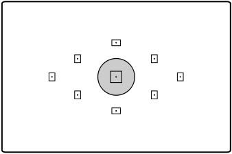 MESURE de la LUMIÈRE : spot, évaluative / matricielle,