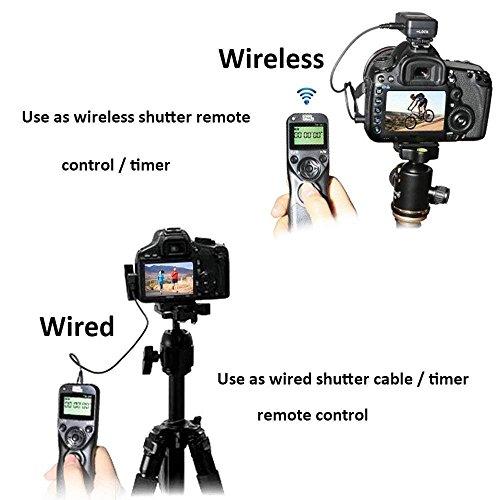Télécommande déclencheur Pixel TW-283/S2 pour Sony