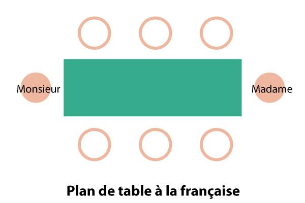 table-française