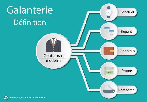 definition-gentleman Comment devenir un gentleman pour les femmes protocole séduire plaire femme lady homme étiquetet coach bonnes manières savoir-vivre expert méthode comment réussir