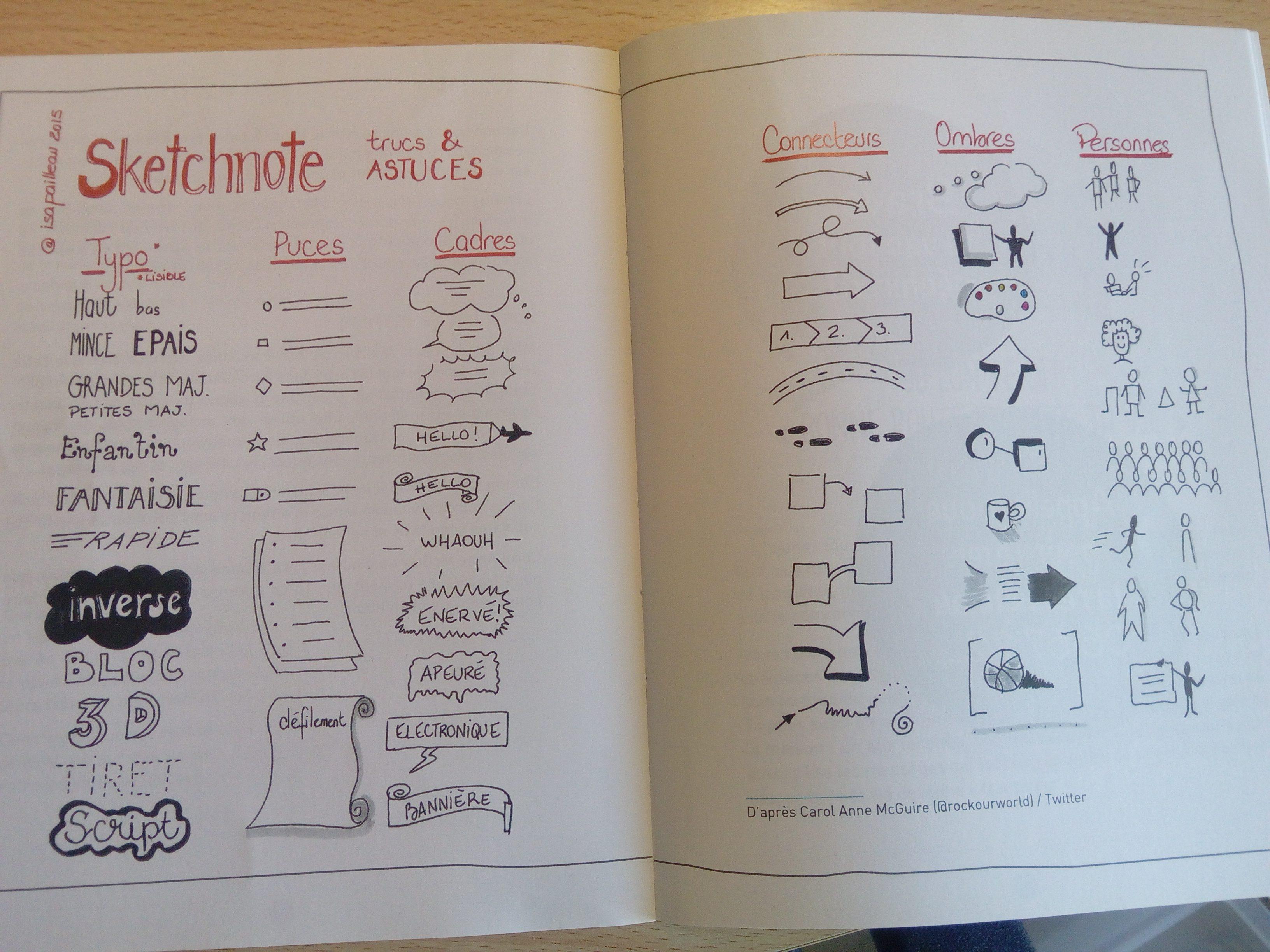 mode d'emploi sketchnote