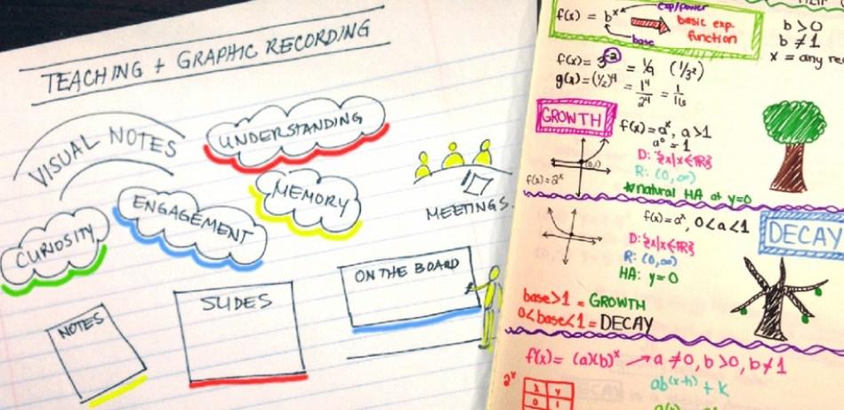 le sketchnoting une m thode visuelle pour apprendre ses cours. Black Bedroom Furniture Sets. Home Design Ideas