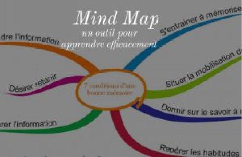 mind map outil pour apprendre efficacement