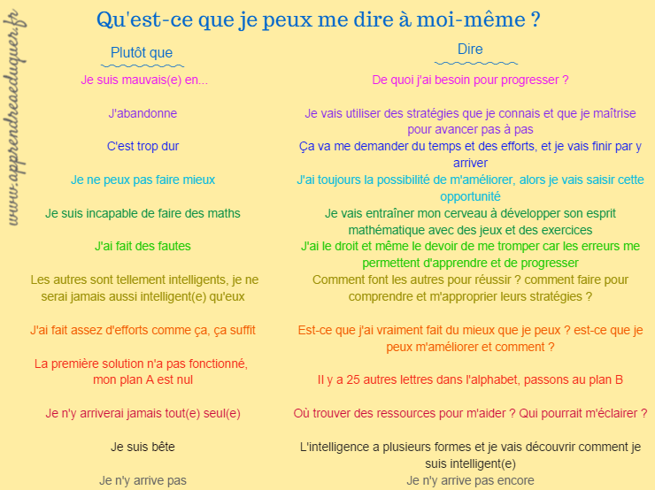 phrases-encourageants-enfants