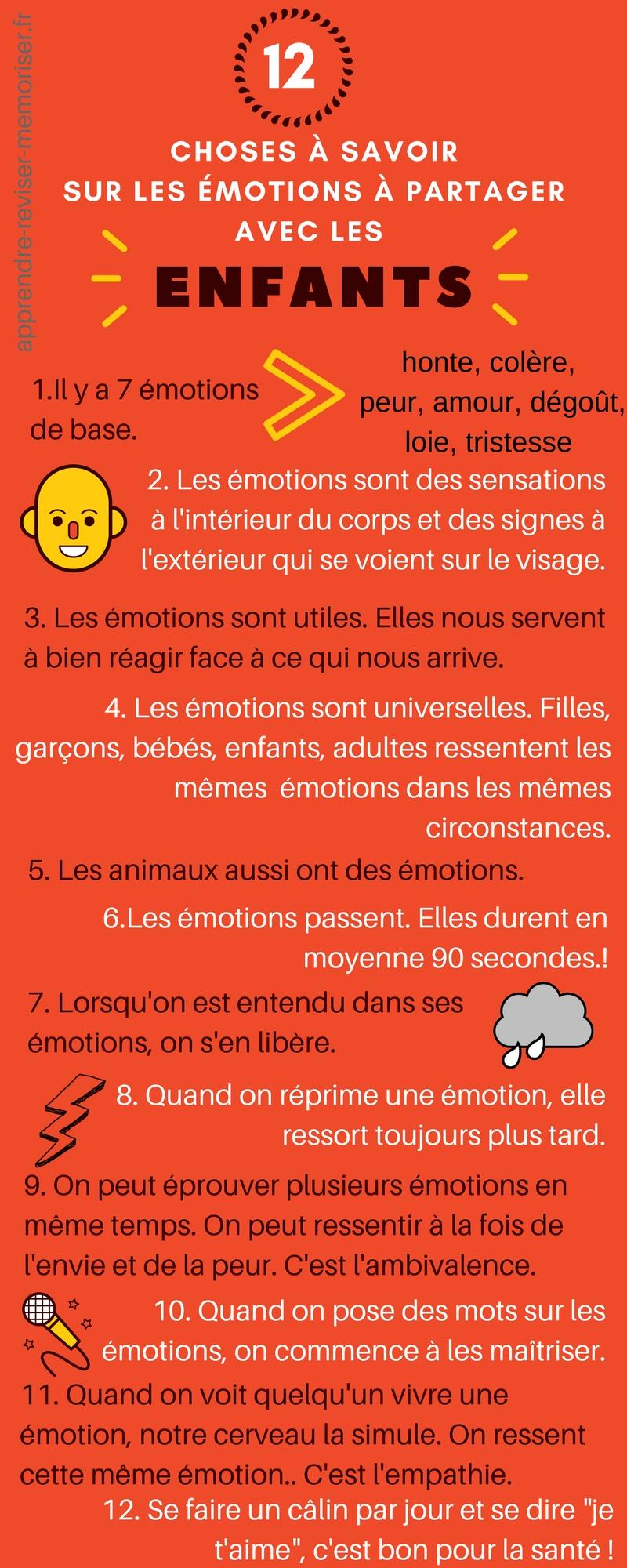 choses savoir émotions enfants