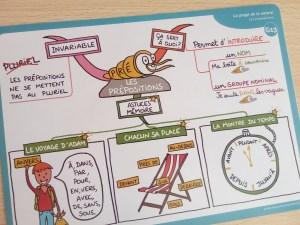cartes mentales français pédagogie positive