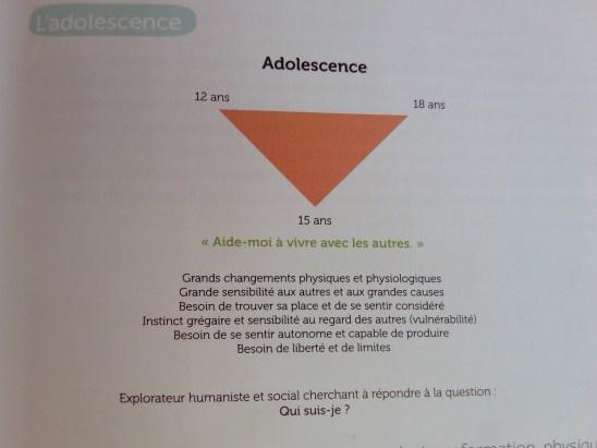 adolescence montessori