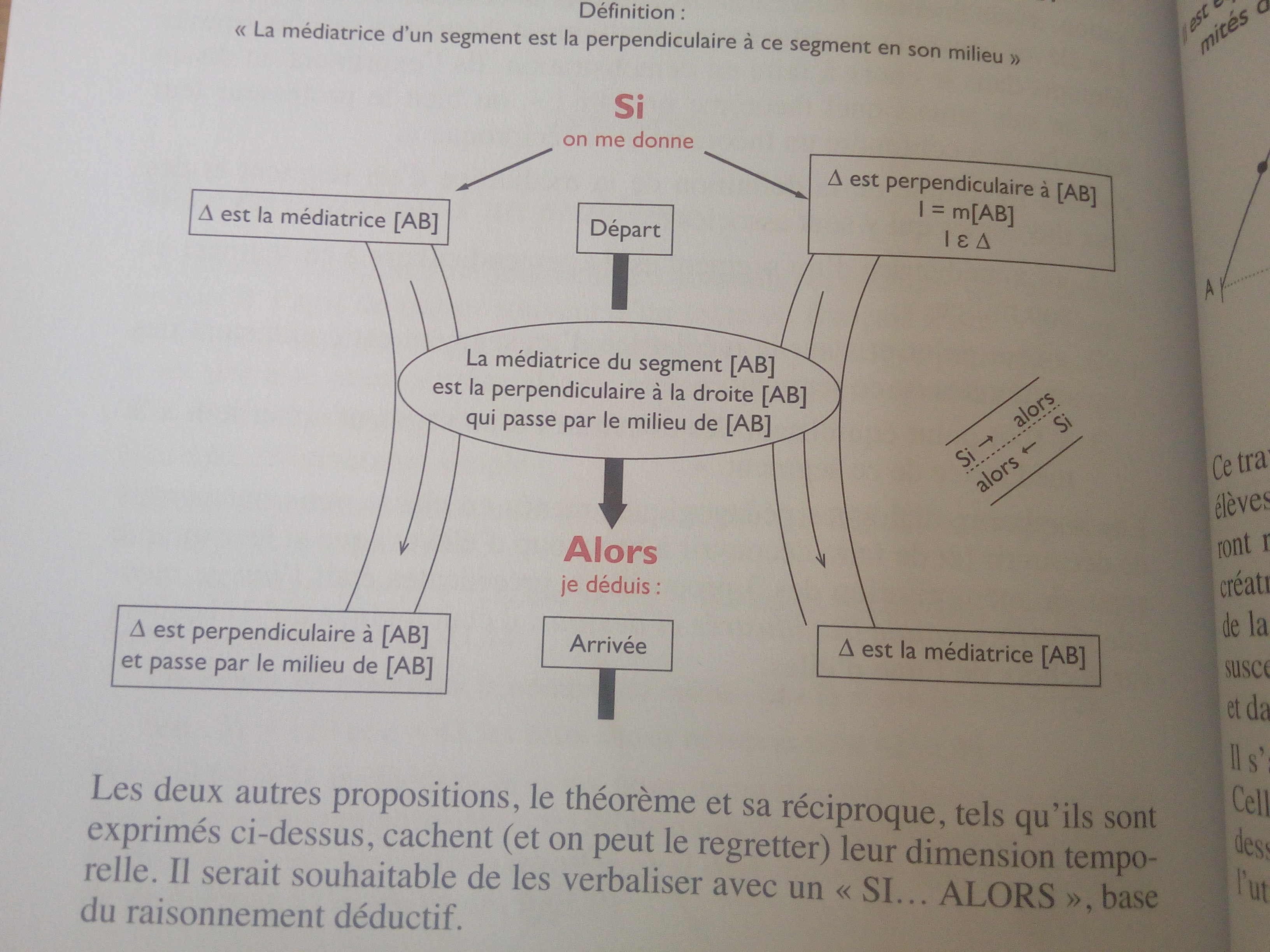 maths gestion mentale