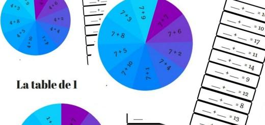 10 roues pour réviser les tables d'addition