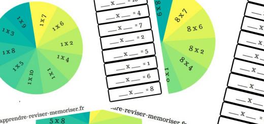 3 livres pour une p dagogie de la nature - Reviser les tables de multiplications ...