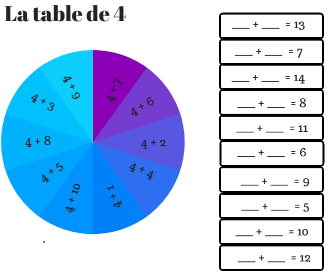 jeu tables additions
