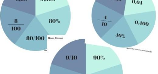 Exercices pour travailler sur les écritures décimales et fractionnaires des nombres