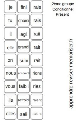 générateur verbes conjugaison conditionnel présent