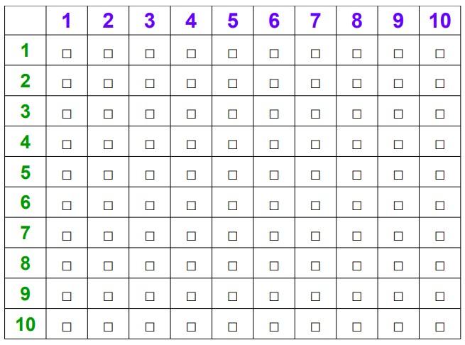 damier de multiplication