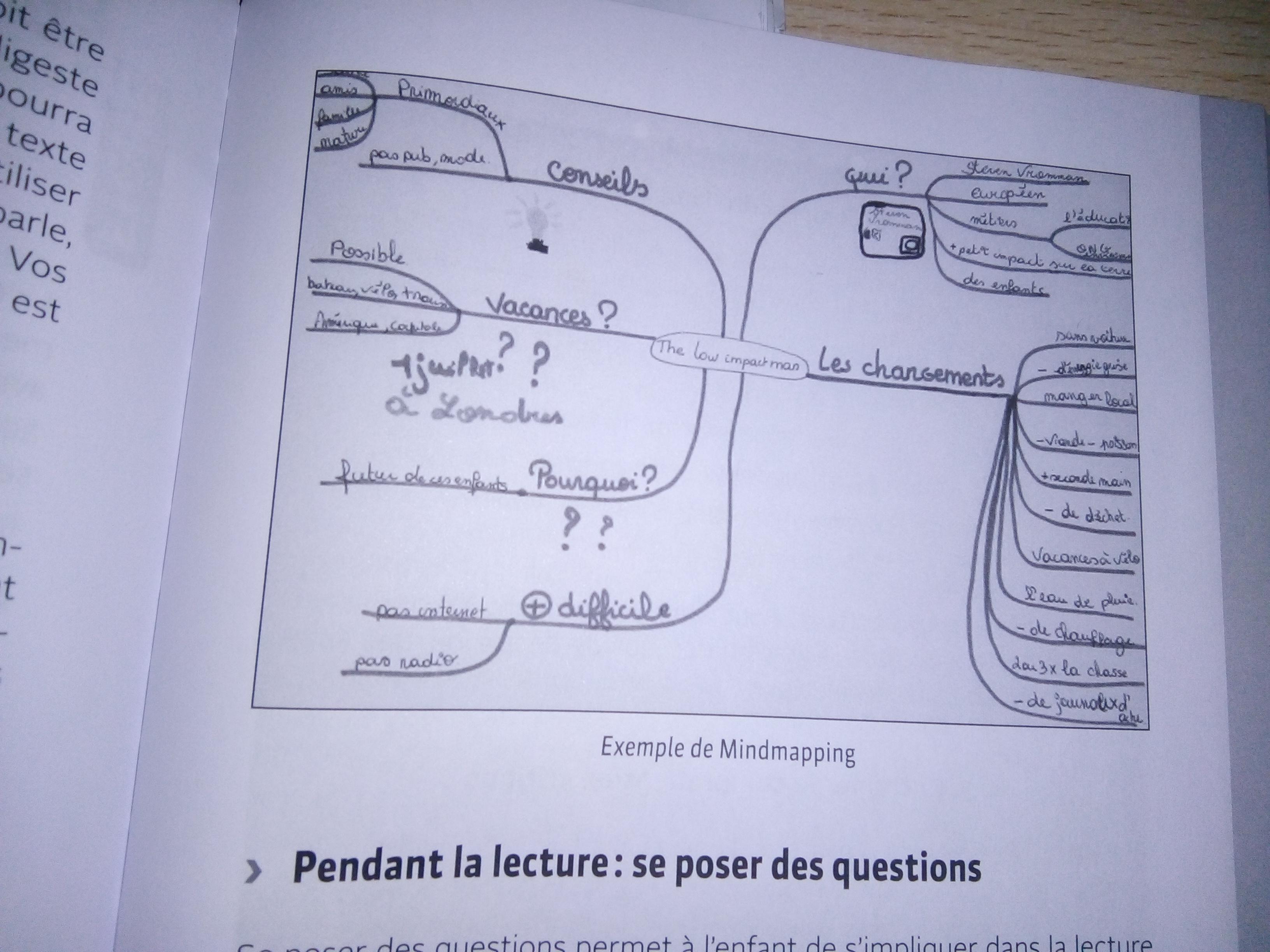 dyslexique compréhension lecture