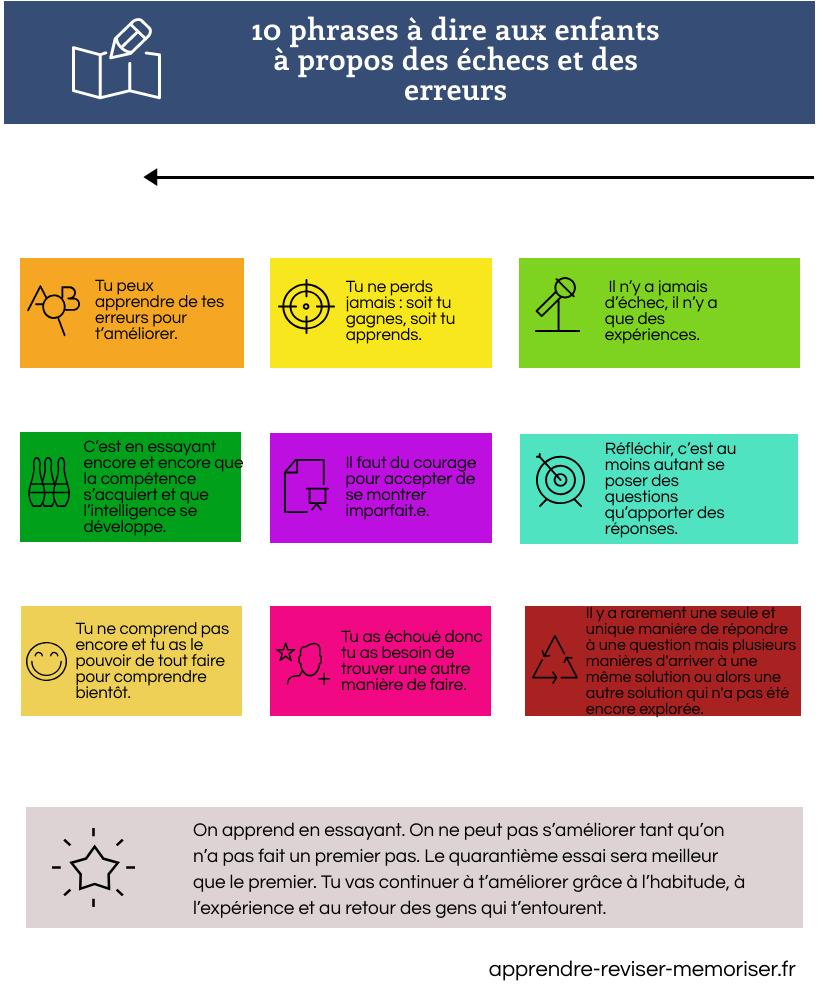 phrases à dire aux enfants à propos des échecs et des erreurs
