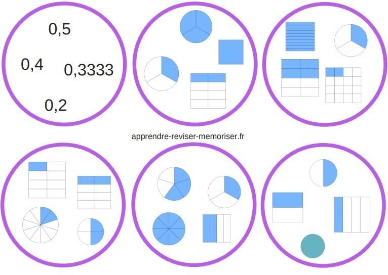 jeu écritures fractions