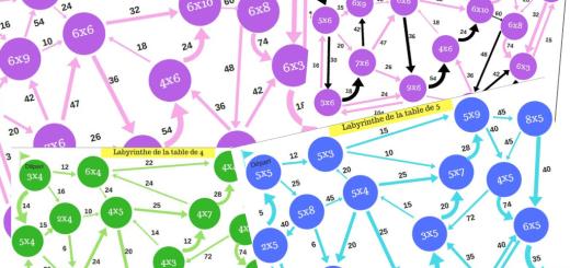 labyrinthe tables multiplication 4 5 6