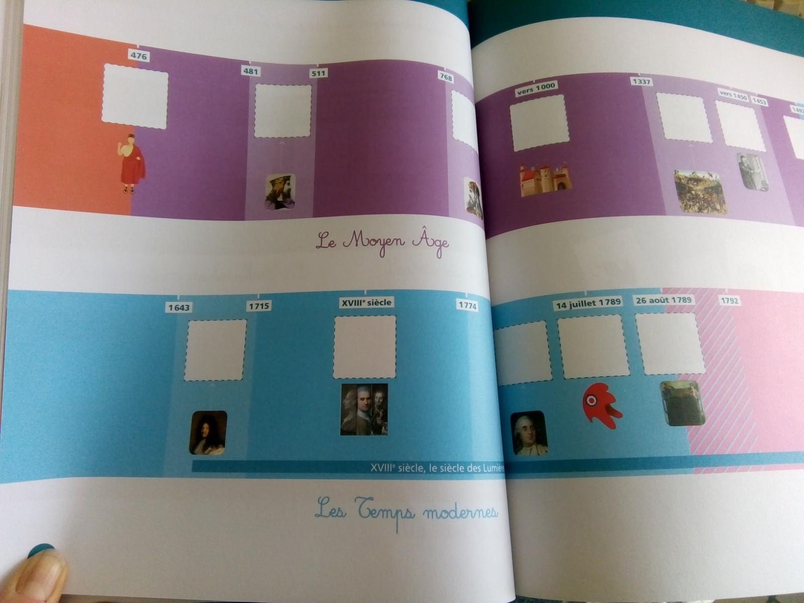 activités histoire montessori