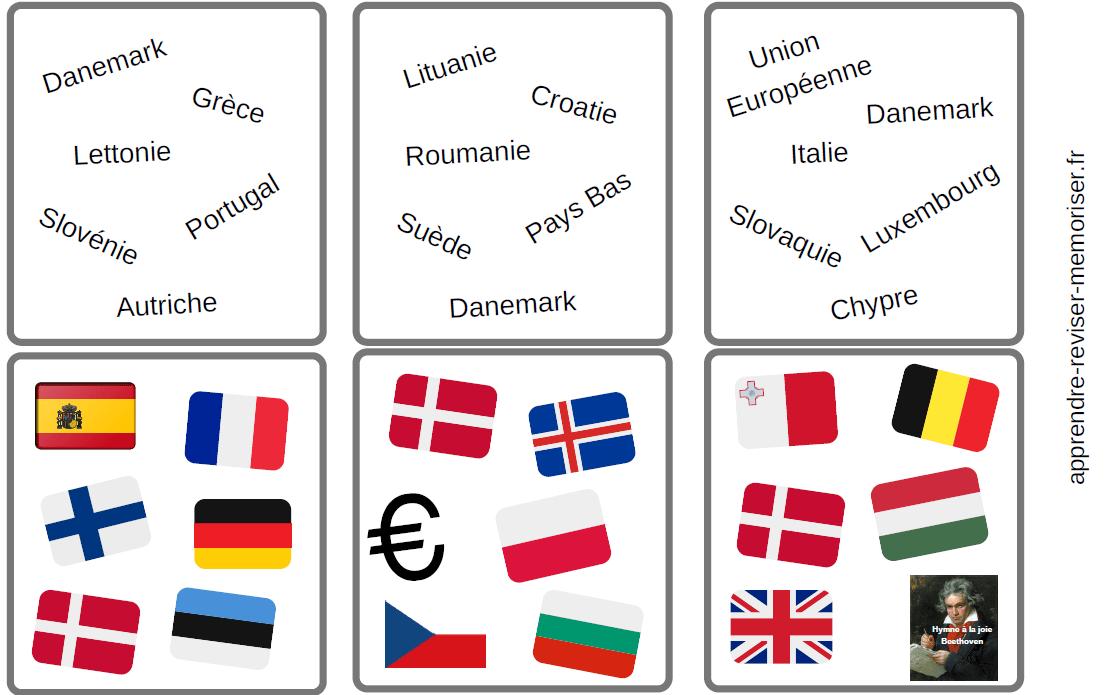 jeu géographie union européenne