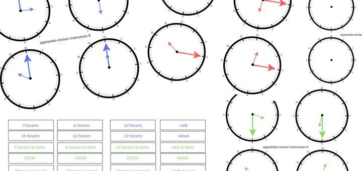 des cadrans pour apprendre à lire l'heure