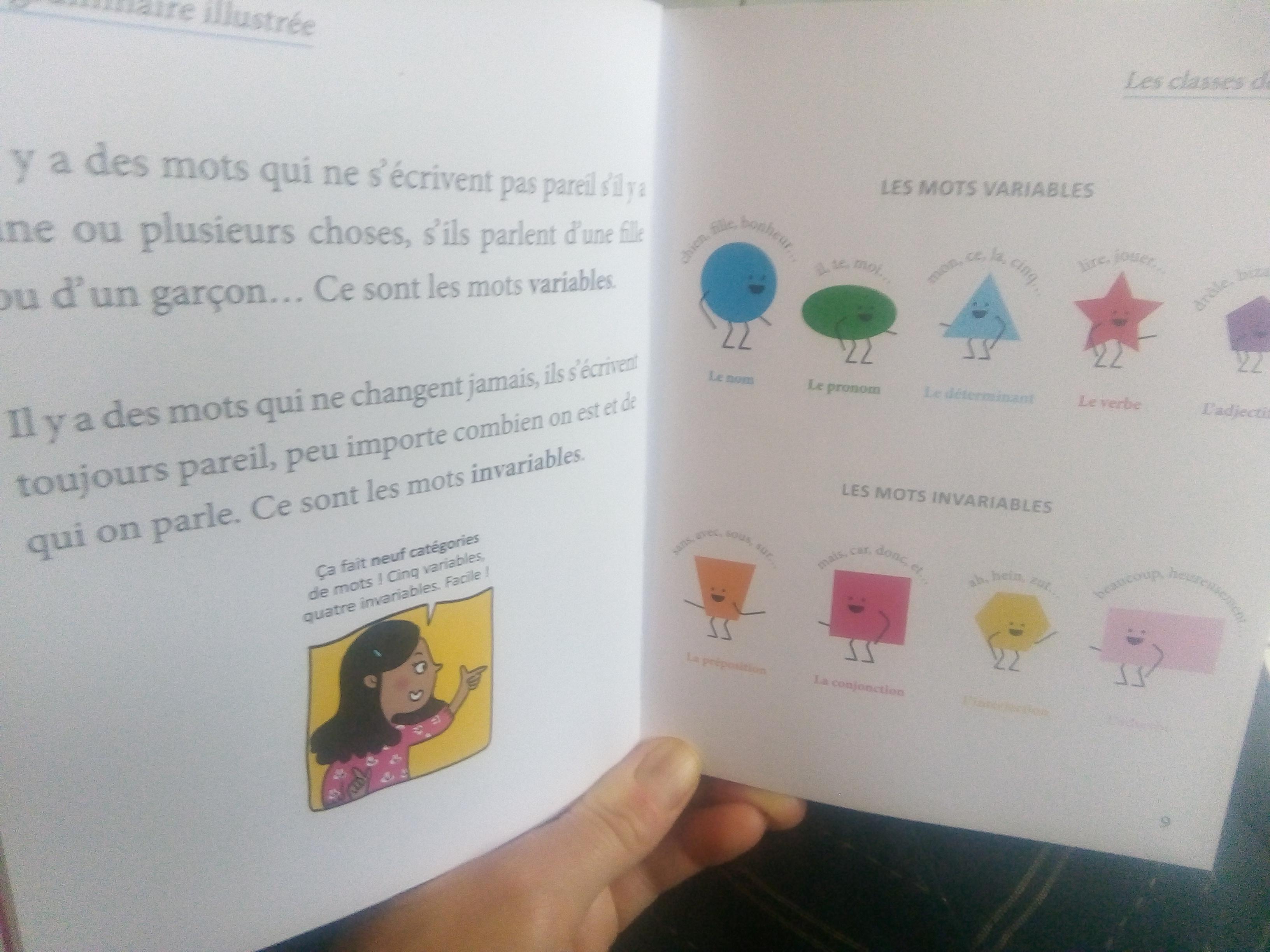 méthode grammaire illustrée enfant