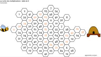 20 Jeux Gratuits Pour Reviser Les Tables De Multiplication