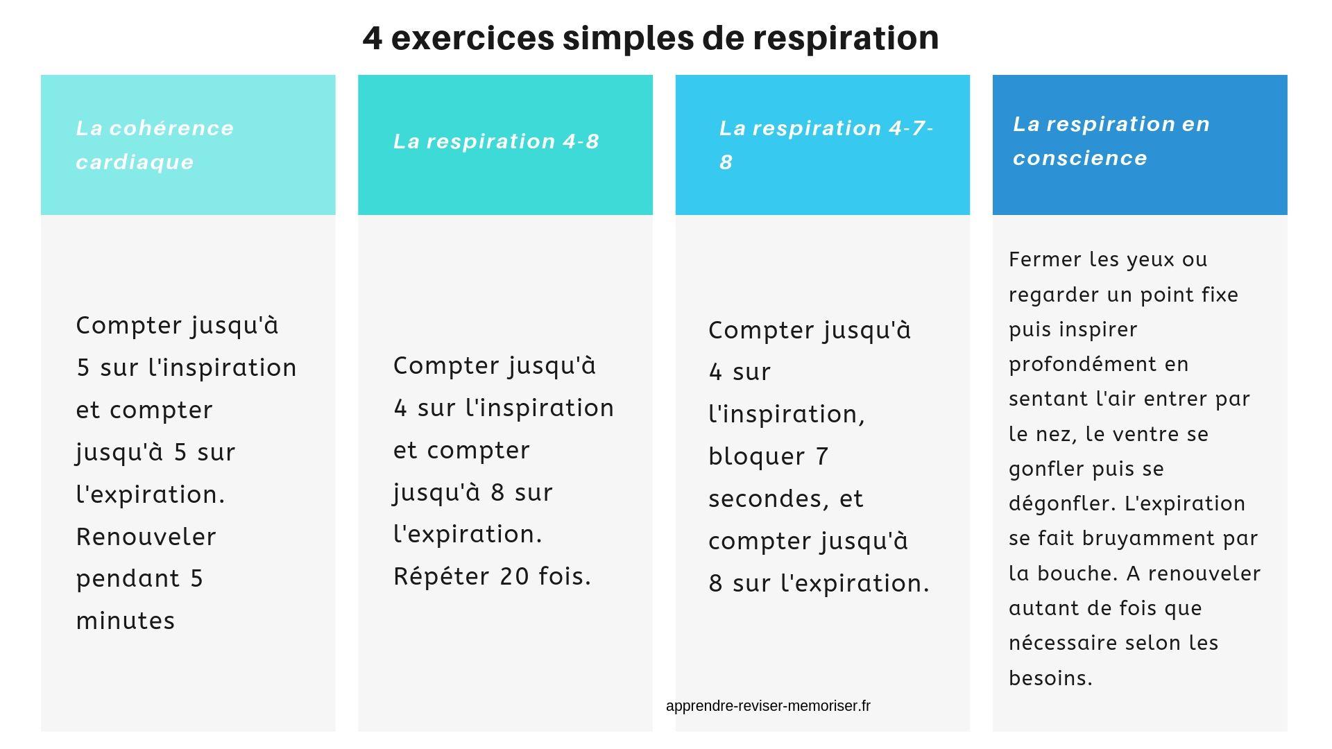 4 exercices simples de respiration