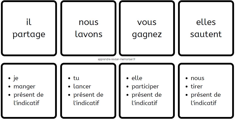 dominos conjugaison présent