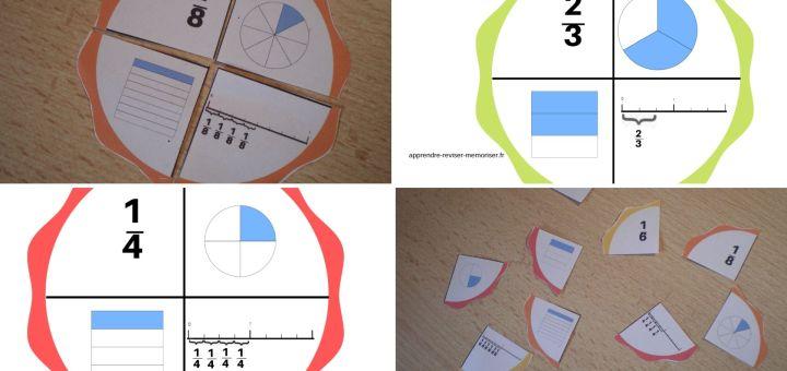 Un support pour des activités de découverte des fractions