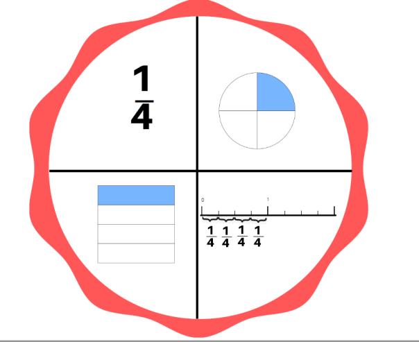 activité découverte fractions