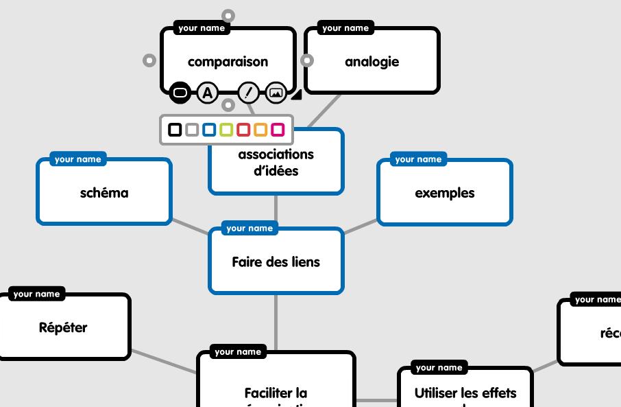créer carte mentale en ligne logiciel gratuit