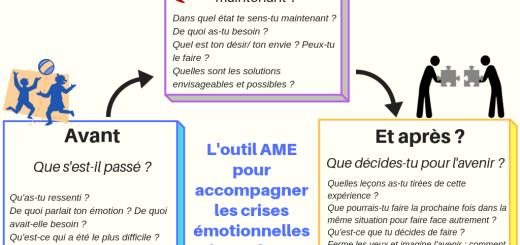 outil-AME-accompagner-les-crises-émotionnelles-enfants