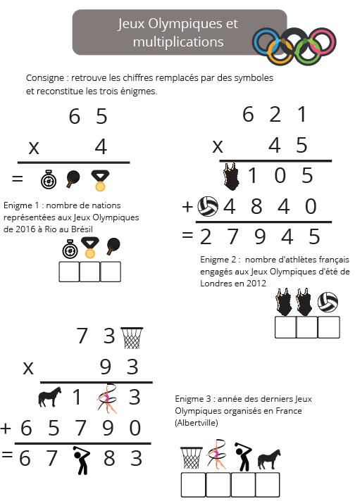 énigme enfants multiplications