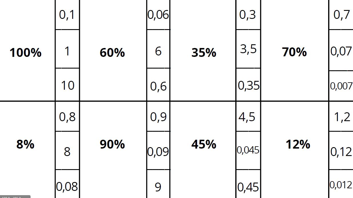 cartes pince nombre décimaux