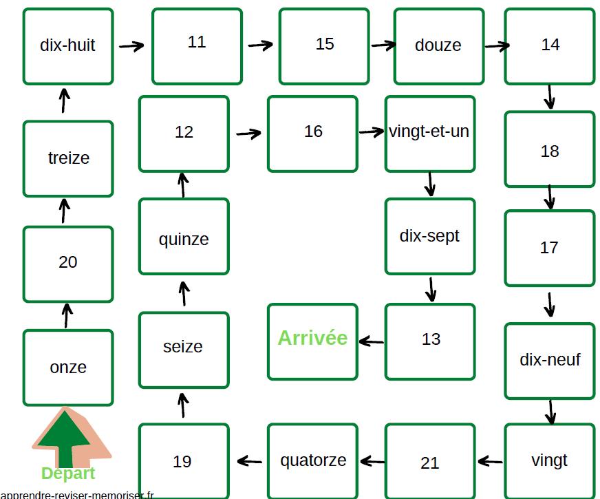 jeu réviser écriture nombre en lettre et en chiffre