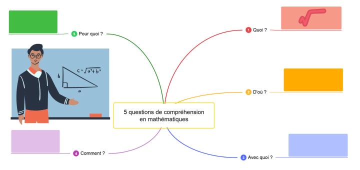 questions de compréhension en mathématiques