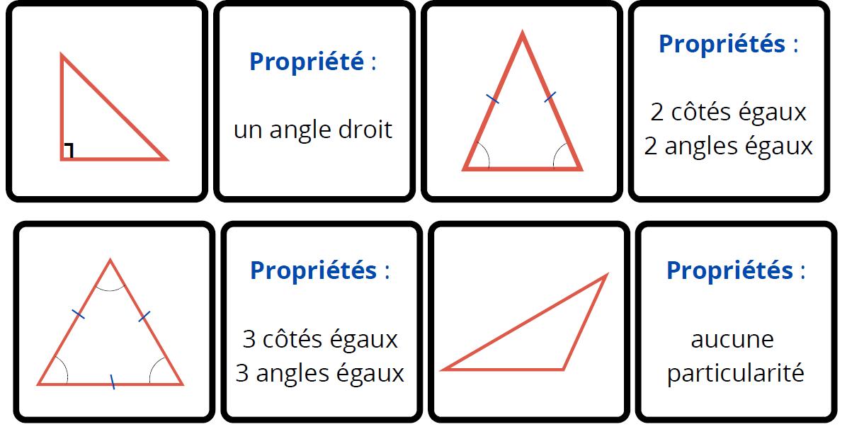 jeu des associations triangles