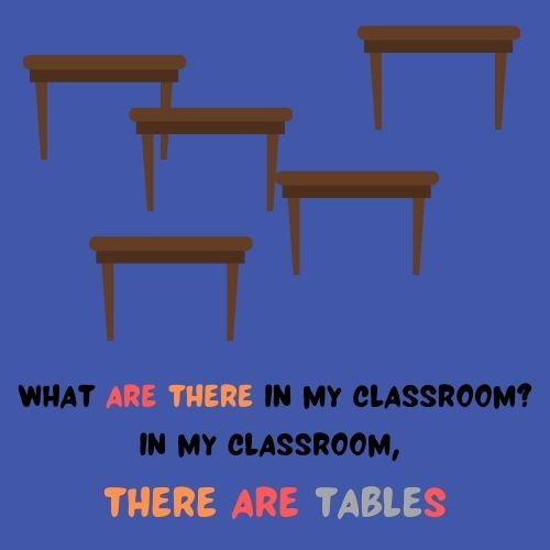 there are tables