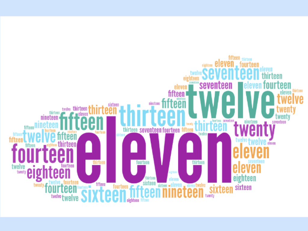 les chiffres en anglais de 11 à 20 wordart - English numbers from 11 to 20 wordart